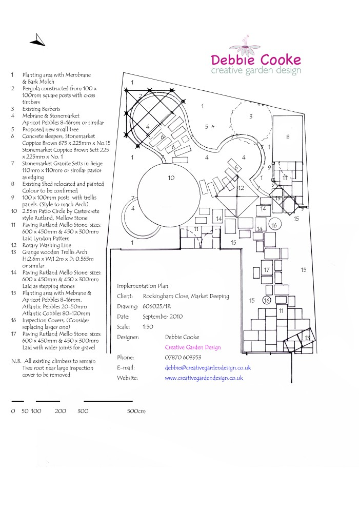 Small_Space_Gardening_Cosy_Courtyard_Implementation_Plan_DebbieCooke.com